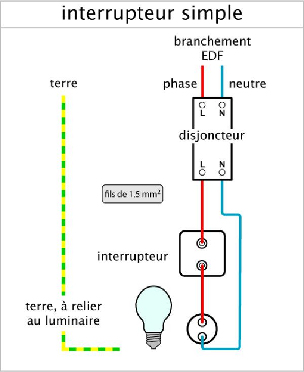 branchement luminaire