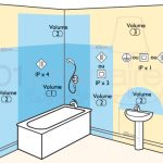 luminaire 12v salle de bain
