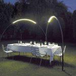 luminaire pour jardin exterieur