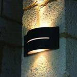 luminaire pour pilier portail
