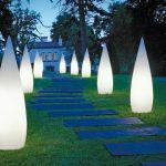 luminaires de jardin